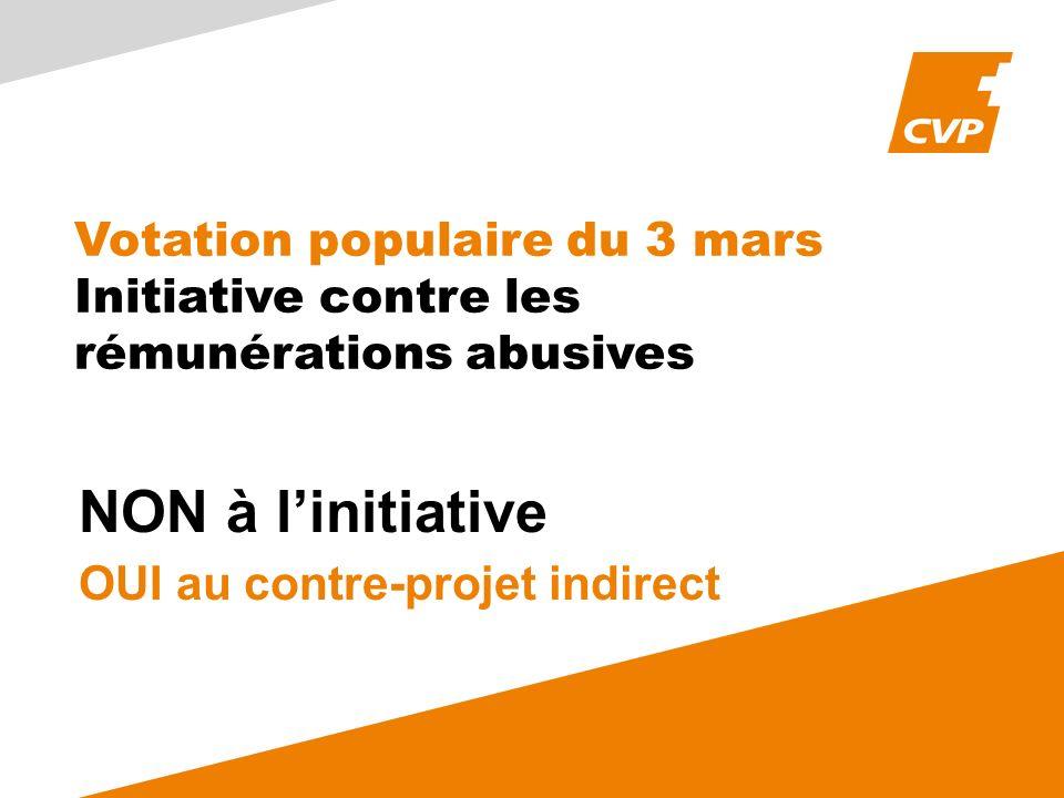 Votation populaire du 3 mars Initiative contre les rémunérations abusives NON à linitiative OUI au contre-projet indirect