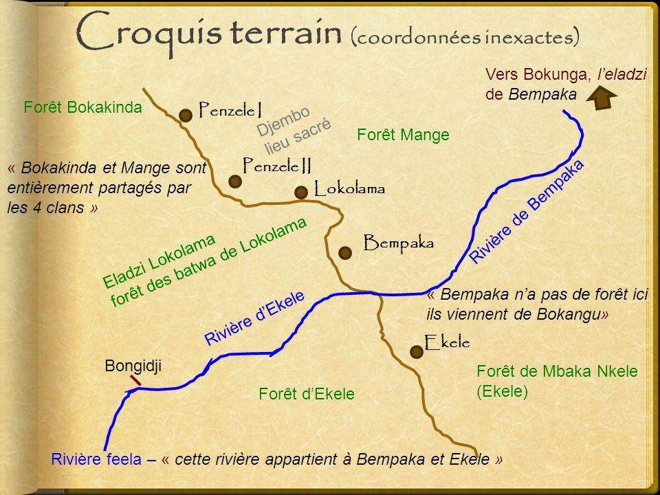 Croquis terrain (coordonnées inexactes) Penzele I Penzele II Lokolama Bempaka Ekele Rivière feela – « cette rivière appartient à Bempaka et Ekele » Bongidji Forêt dEkele Rivière dEkele Rivière de Bempaka Forêt de Mbaka Nkele (Ekele) « Bempaka na pas de forêt ici ils viennent de Bokangu» Vers Bokunga, leladzi de Bempaka Forêt Bokakinda Forêt Mange Eladzi Lokolama forêt des batwa de Lokolama « Bokakinda et Mange sont entièrement partagés par les 4 clans » Djembo lieu sacré