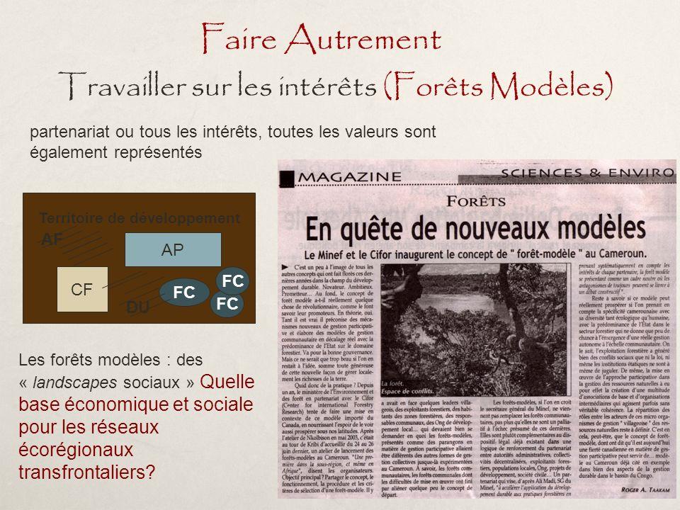 Travailler sur les intérêts (Forêts Modèles) Les forêts modèles : des « landscapes sociaux » Quelle base économique et sociale pour les réseaux écorégionaux transfrontaliers.