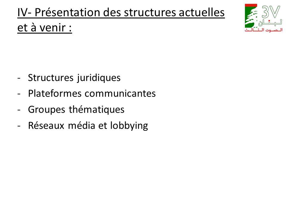 IV- Présentation des structures actuelles et à venir : -Structures juridiques -Plateformes communicantes -Groupes thématiques -Réseaux média et lobbying