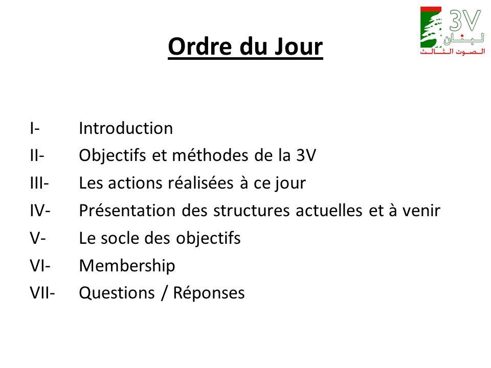 Ordre du Jour I- Introduction II- Objectifs et méthodes de la 3V III- Les actions réalisées à ce jour IV- Présentation des structures actuelles et à venir V- Le socle des objectifs VI- Membership VII- Questions / Réponses