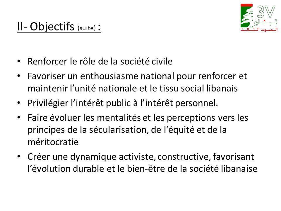 II- Objectifs (suite) : Renforcer le rôle de la société civile Favoriser un enthousiasme national pour renforcer et maintenir lunité nationale et le tissu social libanais Privilégier lintérêt public à lintérêt personnel.