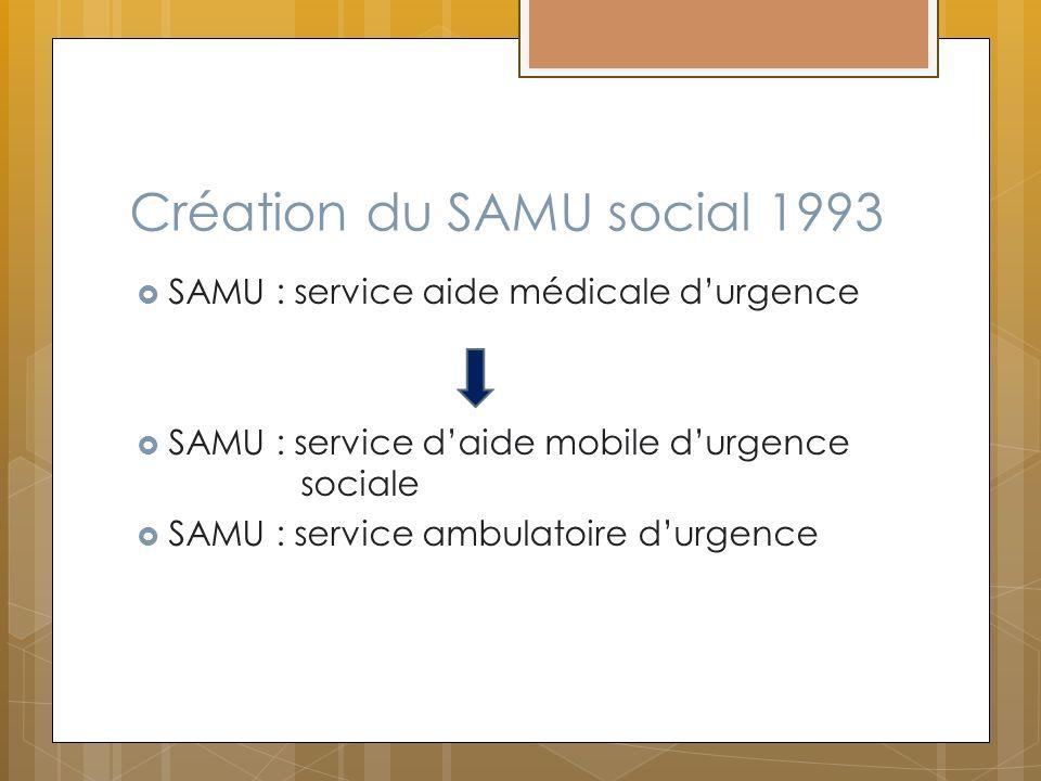 Création du SAMU social 1993 SAMU : service aide médicale durgence SAMU : service daide mobile durgence sociale SAMU : service ambulatoire durgence