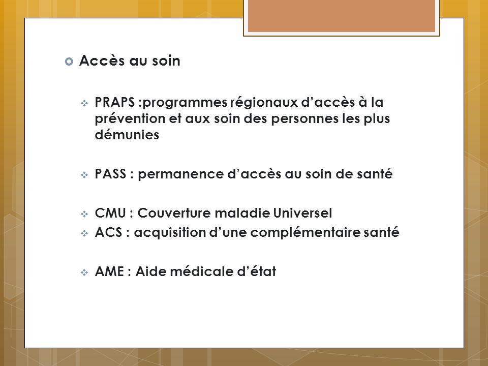 Accès au soin PRAPS :programmes régionaux daccès à la prévention et aux soin des personnes les plus démunies PASS : permanence daccès au soin de santé