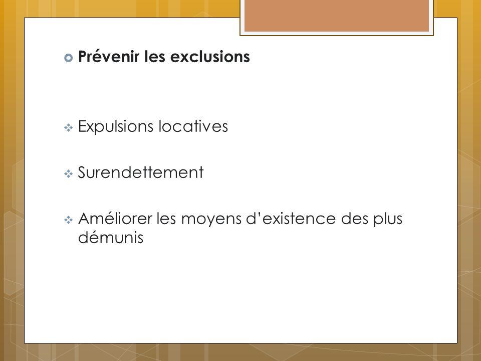 Prévenir les exclusions Expulsions locatives Surendettement Améliorer les moyens dexistence des plus démunis