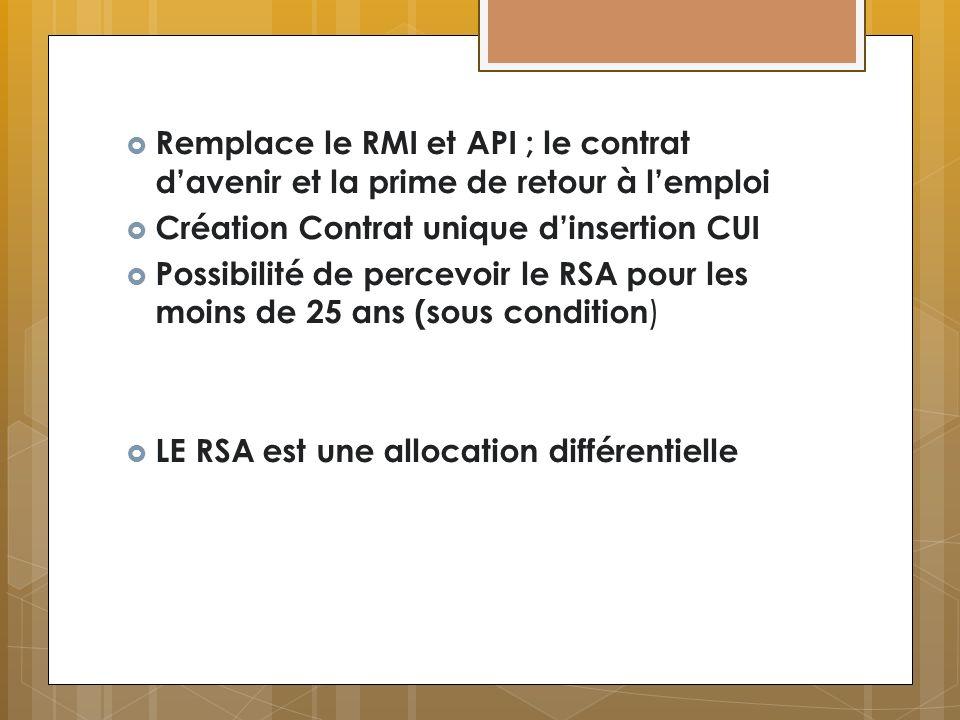 Remplace le RMI et API ; le contrat davenir et la prime de retour à lemploi Création Contrat unique dinsertion CUI Possibilité de percevoir le RSA pou
