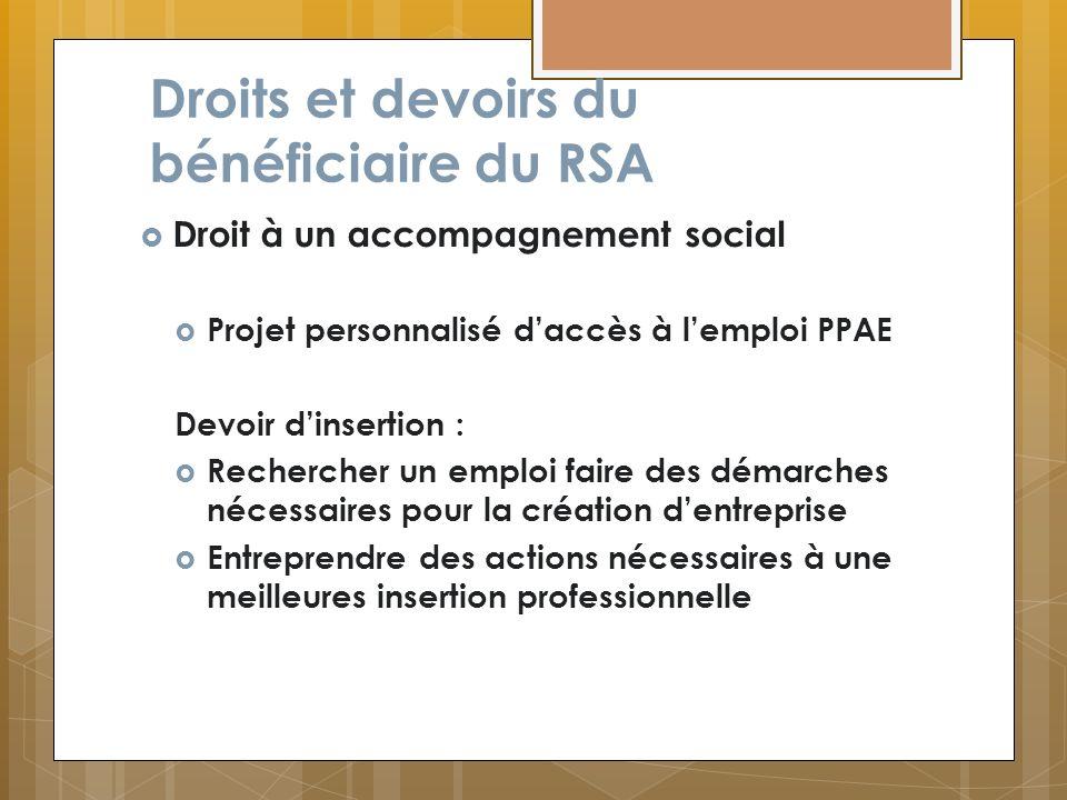 Droits et devoirs du bénéficiaire du RSA Droit à un accompagnement social Projet personnalisé daccès à lemploi PPAE Devoir dinsertion : Rechercher un