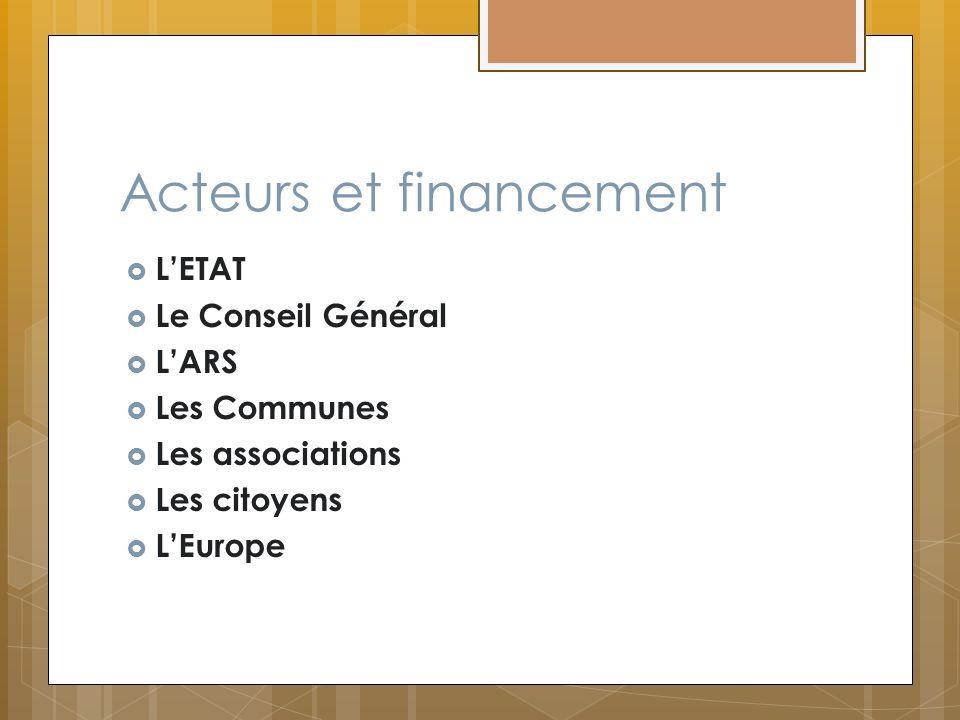 Acteurs et financement LETAT Le Conseil Général LARS Les Communes Les associations Les citoyens LEurope