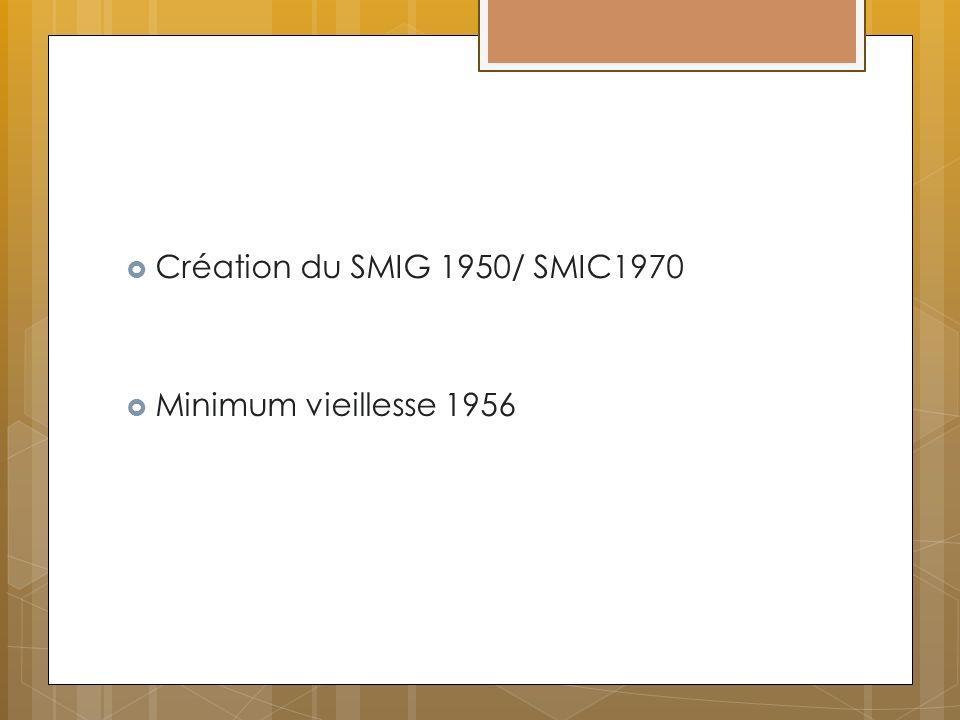 Création du SMIG 1950/ SMIC1970 Minimum vieillesse 1956