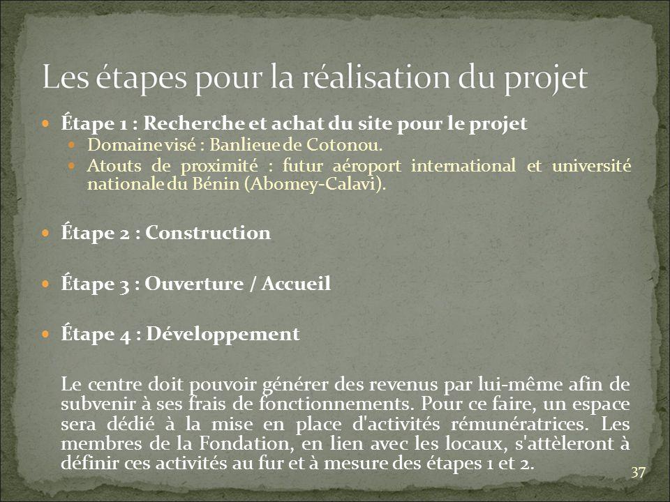Étape 1 : Recherche et achat du site pour le projet Domaine visé : Banlieue de Cotonou.