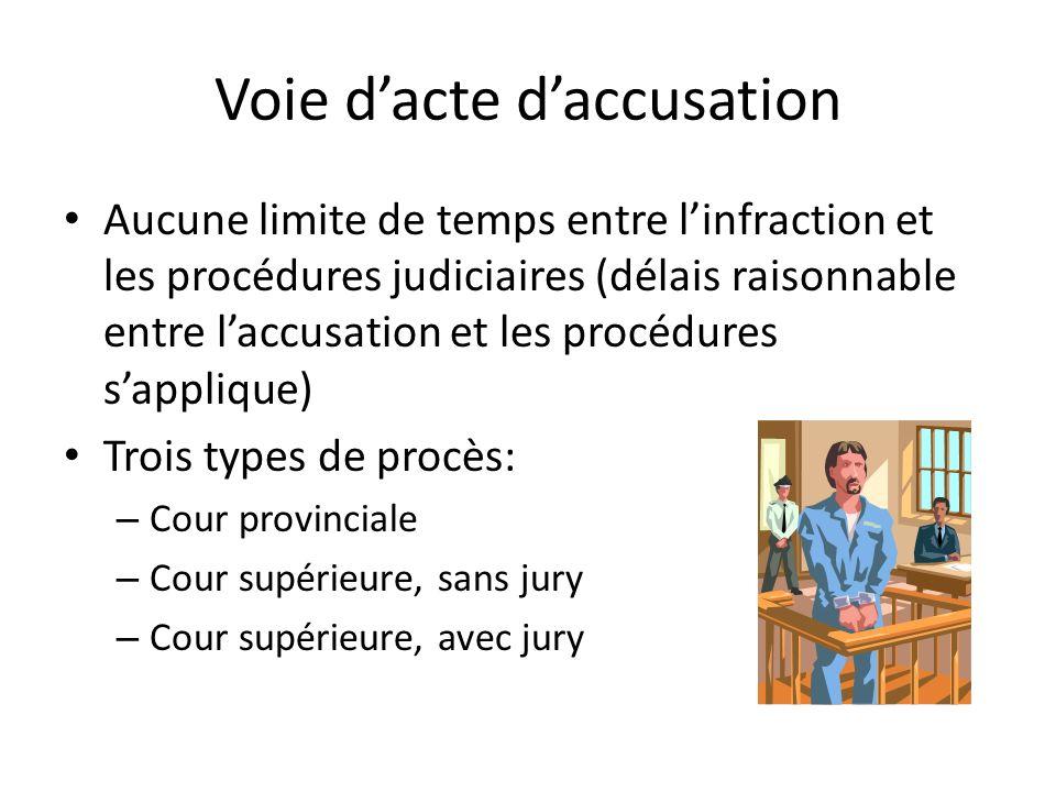 Voie dacte daccusation Aucune limite de temps entre linfraction et les procédures judiciaires (délais raisonnable entre laccusation et les procédures sapplique) Trois types de procès: – Cour provinciale – Cour supérieure, sans jury – Cour supérieure, avec jury