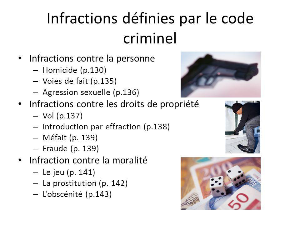Infractions définies par le code criminel Infractions contre la personne – Homicide (p.130) – Voies de fait (p.135) – Agression sexuelle (p.136) Infractions contre les droits de propriété – Vol (p.137) – Introduction par effraction (p.138) – Méfait (p.