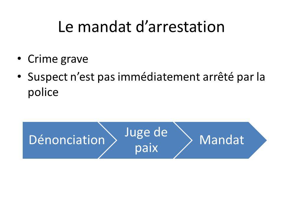 Le mandat darrestation Crime grave Suspect nest pas immédiatement arrêté par la police Dénonciation Juge de paix Mandat