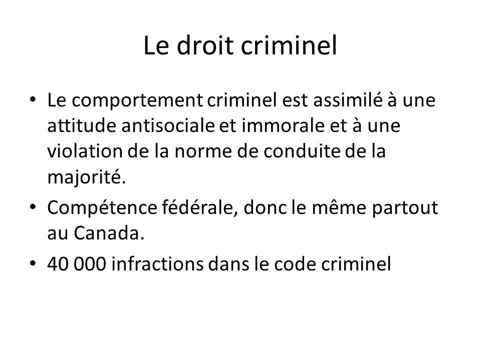 Le droit criminel Le comportement criminel est assimilé à une attitude antisociale et immorale et à une violation de la norme de conduite de la majorité.