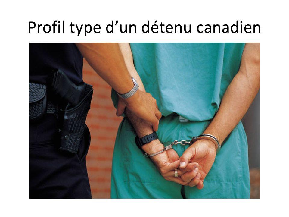 Profil type dun détenu canadien