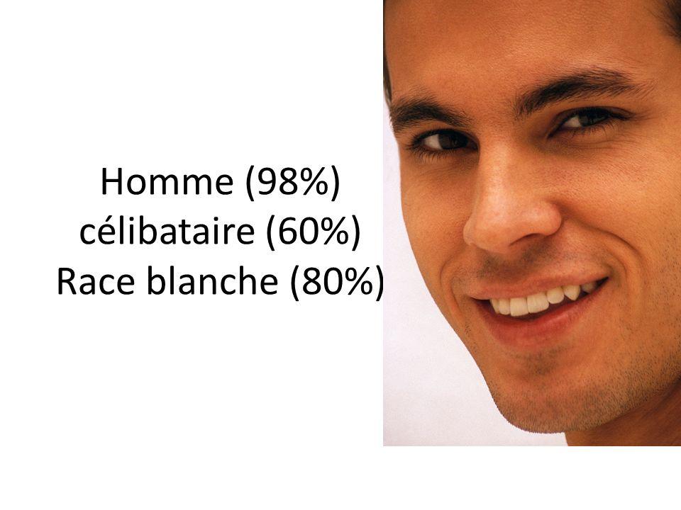Homme (98%) célibataire (60%) Race blanche (80%)