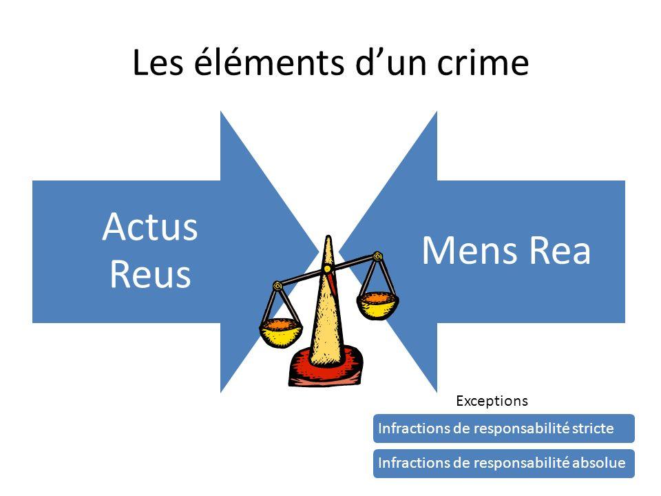 Citation à comparaître Petites infractions La personne accusée signe le document, elle peut être arrêtée si elle refuse de le signer.