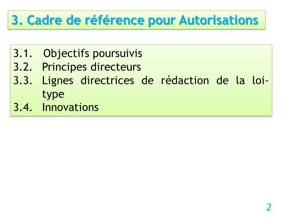 3.1. Objectifs poursuivis 3.2. Principes directeurs 3.3. Lignes directrices de rédaction de la loi- type 3.4.Innovations 3.1. Objectifs poursuivis 3.2