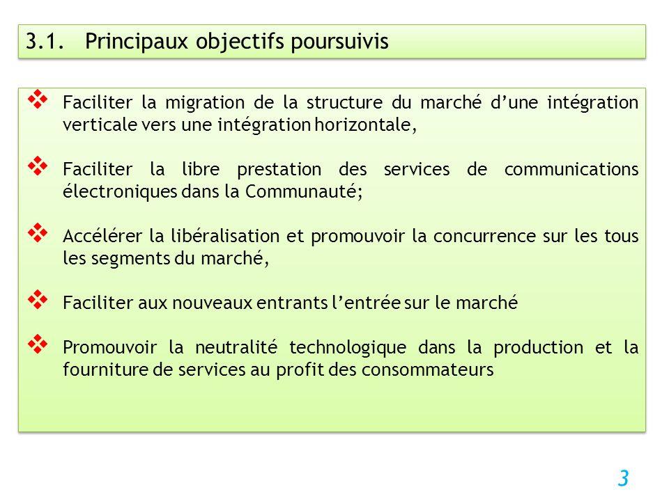 3 3.1. Principaux objectifs poursuivis Faciliter la migration de la structure du marché dune intégration verticale vers une intégration horizontale, F