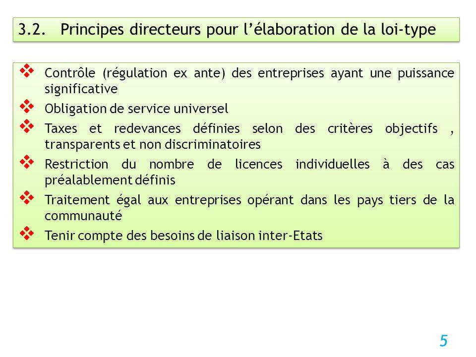 5 3.2. Principes directeurs pour lélaboration de la loi-type Contrôle (régulation ex ante) des entreprises ayant une puissance significative Obligatio
