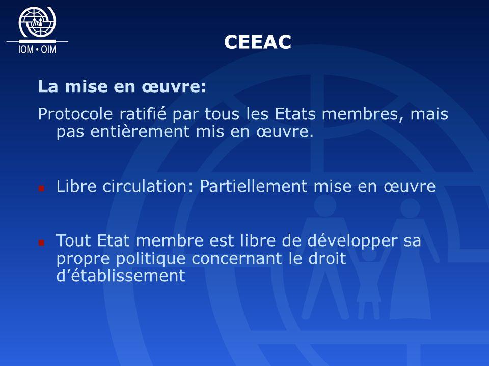 CEEAC La mise en œuvre: Protocole ratifié par tous les Etats membres, mais pas entièrement mis en œuvre.