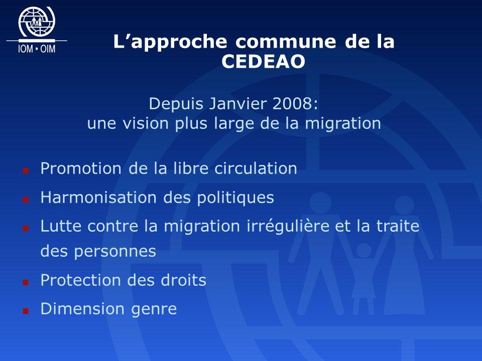Lapproche commune de la CEDEAO Depuis Janvier 2008: une vision plus large de la migration Promotion de la libre circulation Harmonisation des politiques Lutte contre la migration irrégulière et la traite des personnes Protection des droits Dimension genre