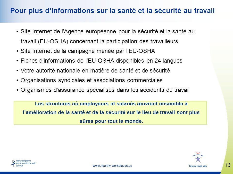13 www.healthy-workplaces.eu Pour plus dinformations sur la santé et la sécurité au travail Site Internet de lAgence européenne pour la sécurité et la