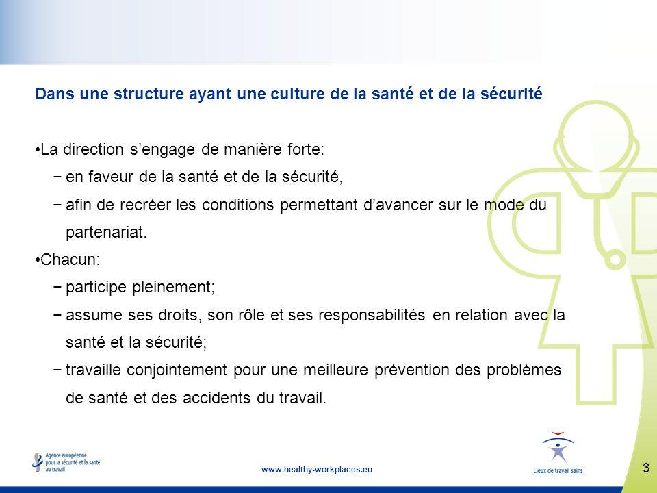 3 www.healthy-workplaces.eu Dans une structure ayant une culture de la santé et de la sécurité La direction sengage de manière forte: en faveur de la