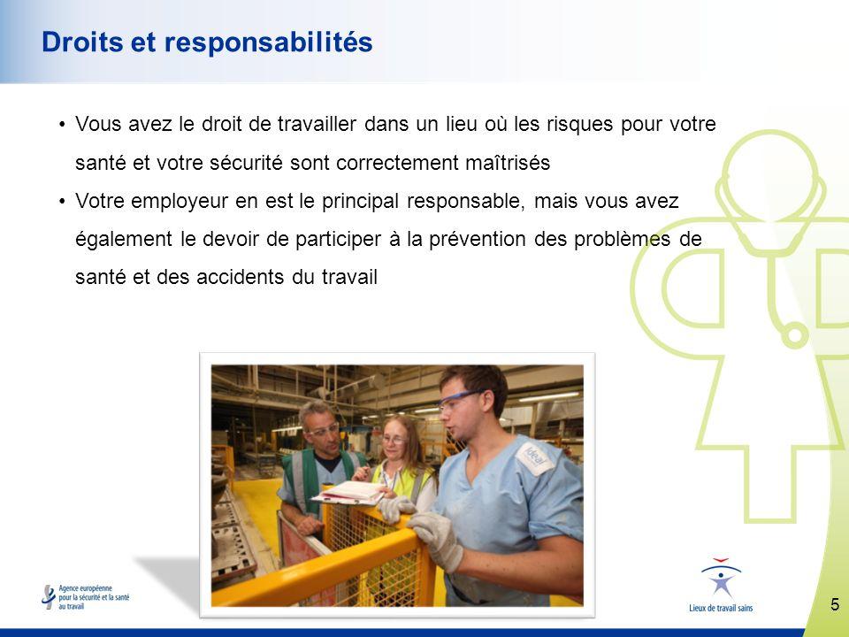 5 www.healthy-workplaces.eu Droits et responsabilités Vous avez le droit de travailler dans un lieu où les risques pour votre santé et votre sécurité