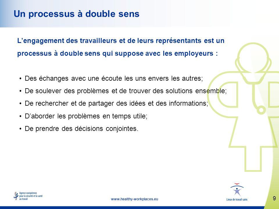 9 www.healthy-workplaces.eu Un processus à double sens Lengagement des travailleurs et de leurs représentants est un processus à double sens qui suppo