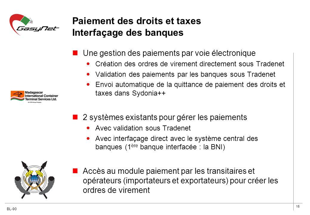 15 Paiement des droits et taxes Interfaçage des banques Une gestion des paiements par voie électronique Création des ordres de virement directement so