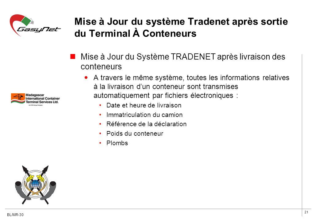 21 Mise à Jour du système Tradenet après sortie du Terminal À Conteneurs Mise à Jour du Système TRADENET après livraison des conteneurs A travers le m