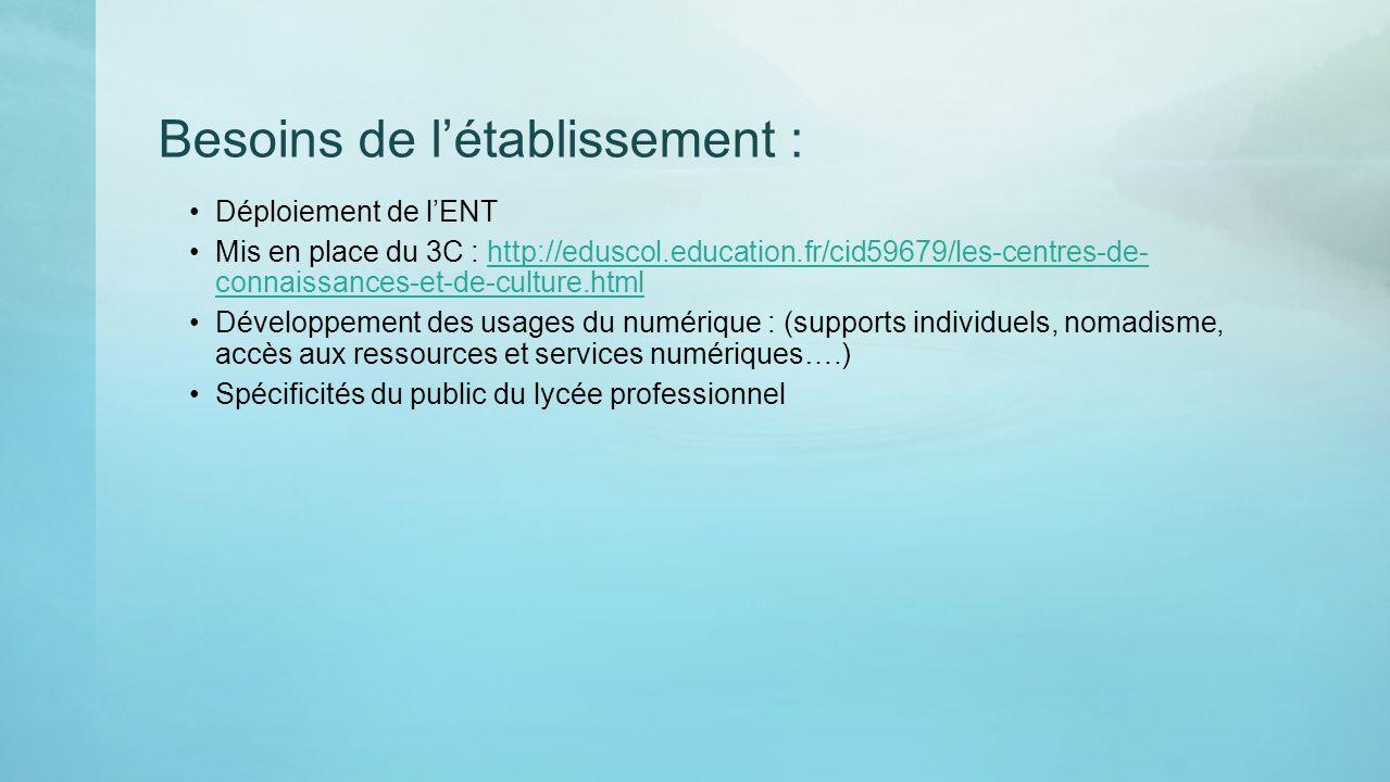 Besoins de létablissement : Déploiement de lENT Mis en place du 3C : http://eduscol.education.fr/cid59679/les-centres-de- connaissances-et-de-culture.