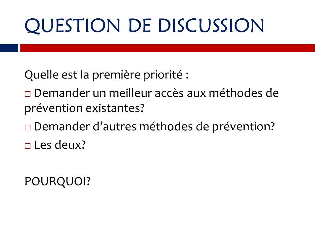 QUESTION DE DISCUSSION Quelle est la première priorité : Demander un meilleur accès aux méthodes de prévention existantes? Demander dautres méthodes d