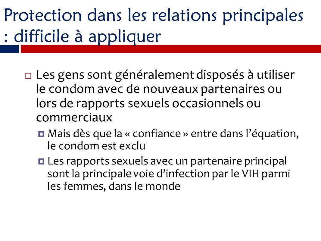 Protection dans les relations principales : difficile à appliquer Les gens sont généralement disposés à utiliser le condom avec de nouveaux partenaire