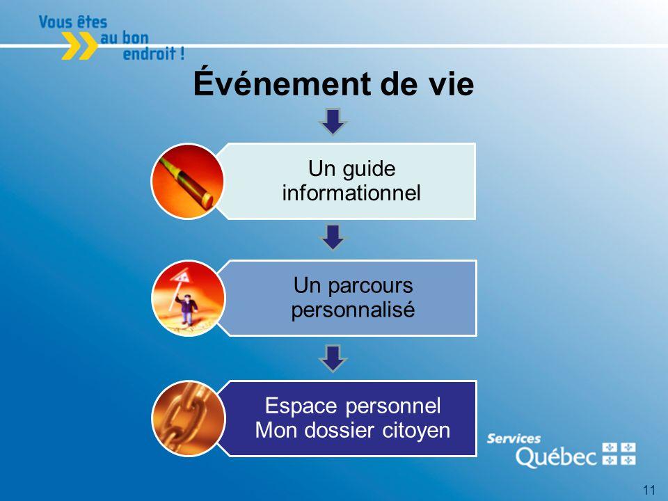 11 Événement de vie Un guide informationnel Un parcours personnalisé Espace personnel Mon dossier citoyen