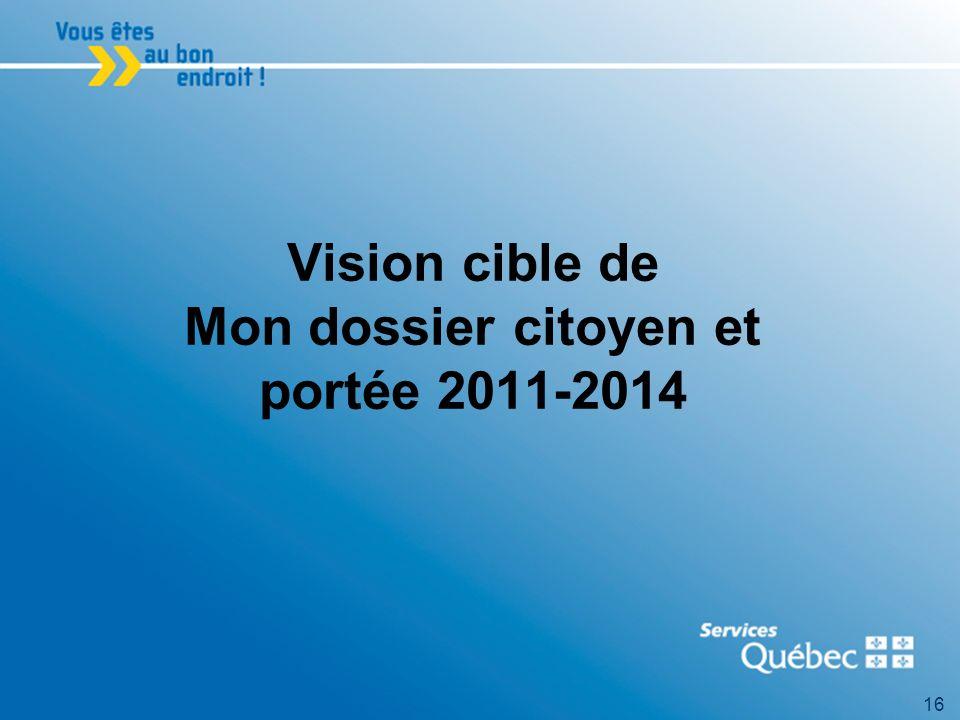 16 Vision cible de Mon dossier citoyen et portée 2011-2014