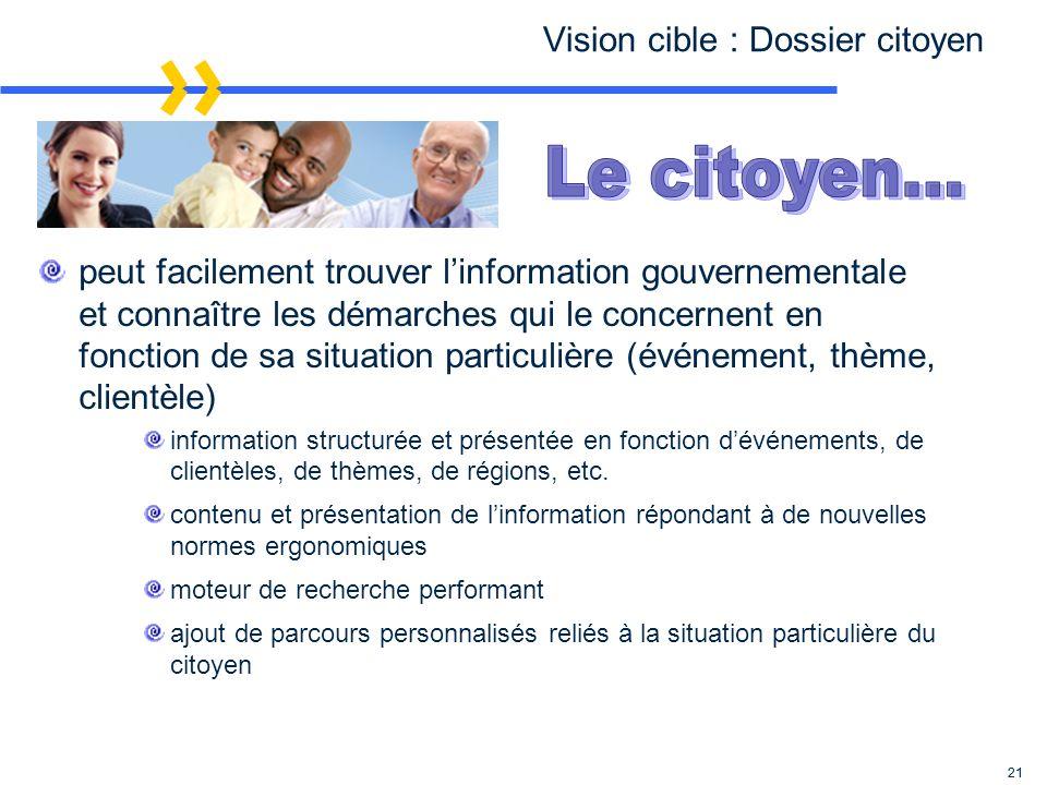 21 Vision cible : Dossier citoyen peut facilement trouver linformation gouvernementale et connaître les démarches qui le concernent en fonction de sa situation particulière (événement, thème, clientèle) information structurée et présentée en fonction dévénements, de clientèles, de thèmes, de régions, etc.