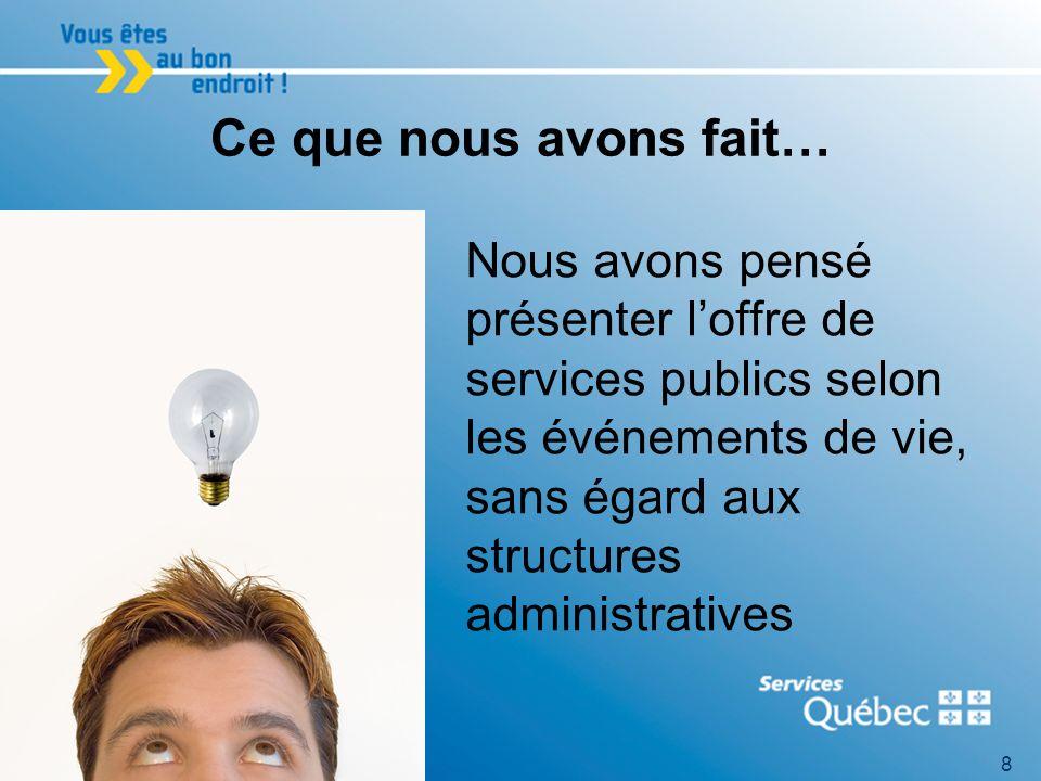 29 Portée 2011-2014