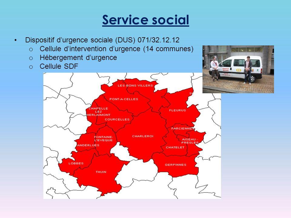 Dispositif durgence sociale (DUS) 071/32.12.12 o Cellule dintervention durgence (14 communes) o Hébergement durgence o Cellule SDF Service social