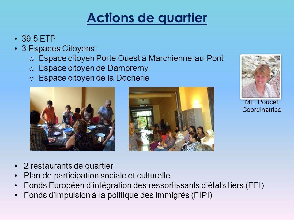 Actions de quartier 39,5 ETP 3 Espaces Citoyens : o Espace citoyen Porte Ouest à Marchienne-au-Pont o Espace citoyen de Dampremy o Espace citoyen de la Docherie 2 restaurants de quartier Plan de participation sociale et culturelle Fonds Européen dintégration des ressortissants détats tiers (FEI) Fonds dimpulsion à la politique des immigrés (FIPI) ML.