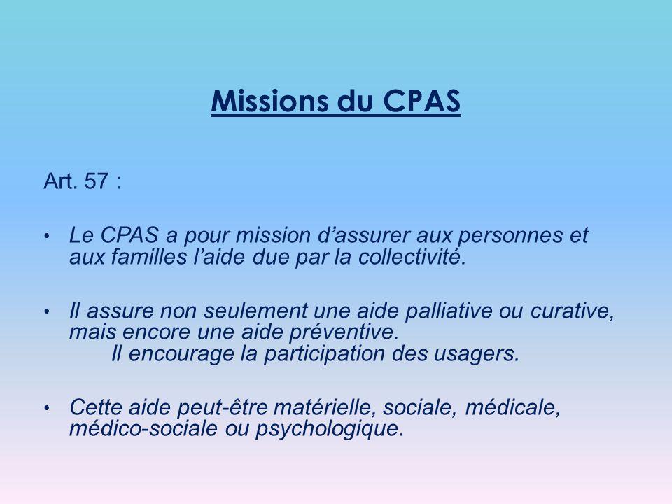 Missions du CPAS Art.