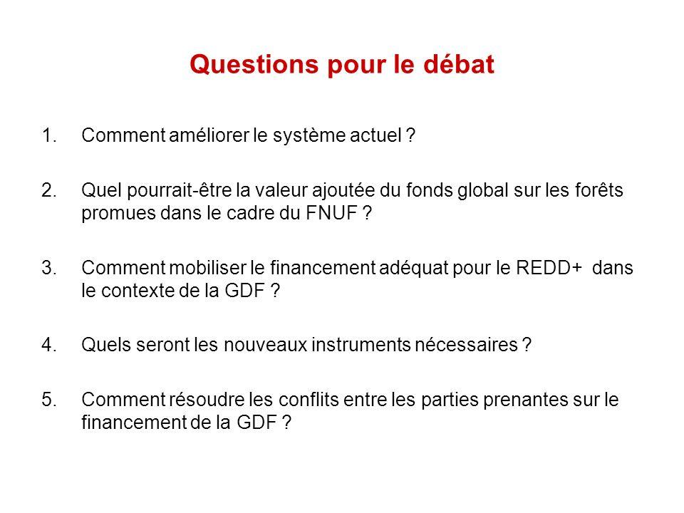 Questions pour le débat 1.Comment améliorer le système actuel .