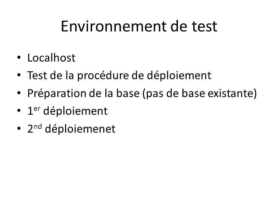 Environnement de test Localhost Test de la procédure de déploiement Préparation de la base (pas de base existante) 1 er déploiement 2 nd déploiemenet