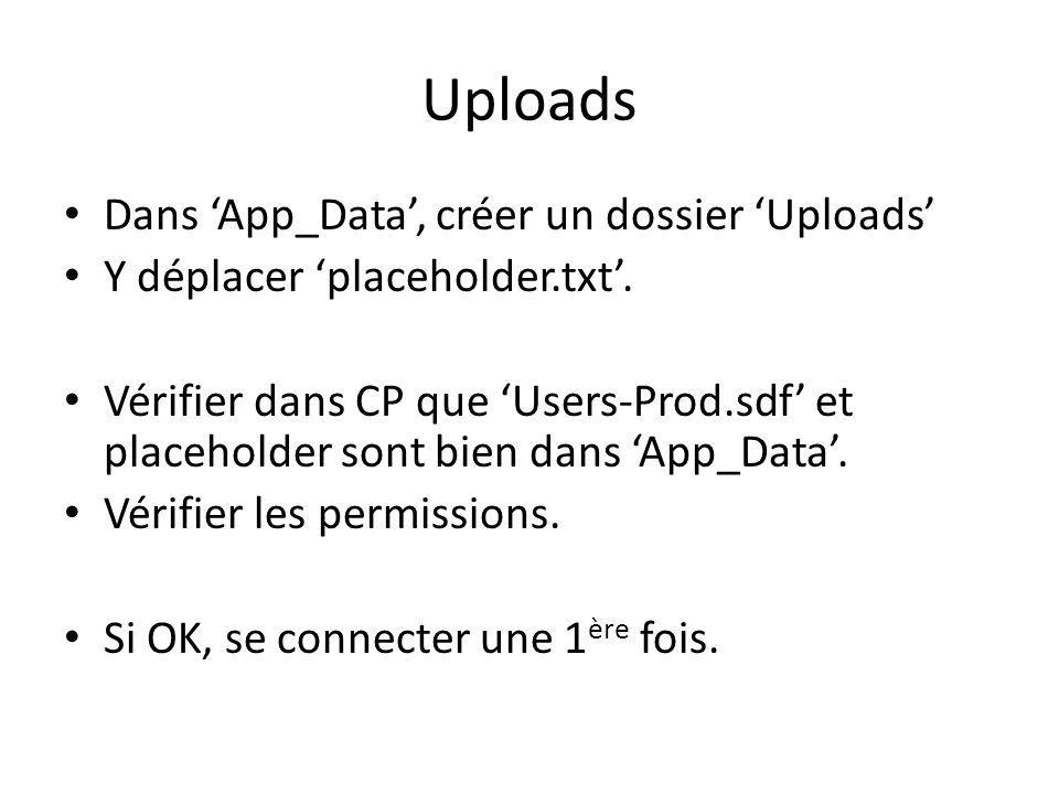 Uploads Dans App_Data, créer un dossier Uploads Y déplacer placeholder.txt.
