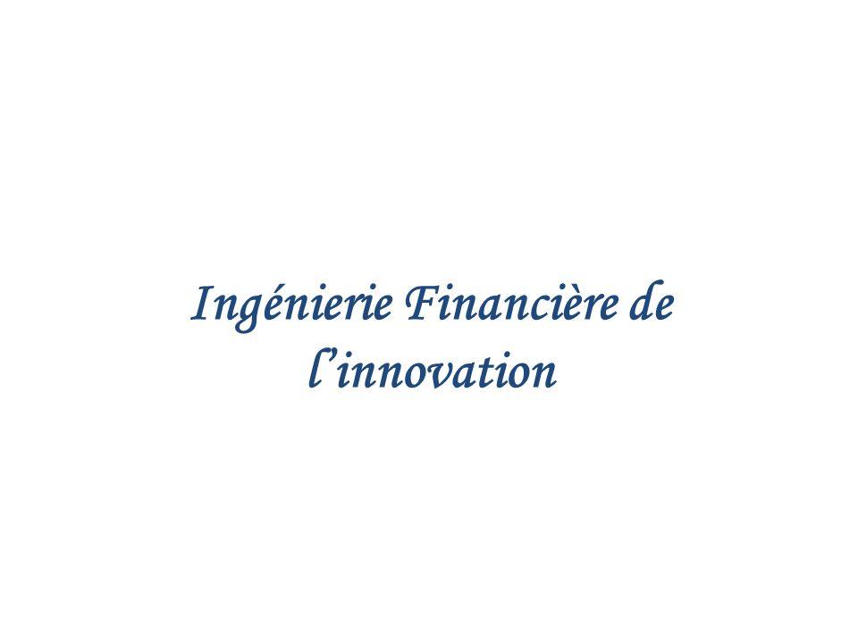 Ingénierie Financière de linnovation