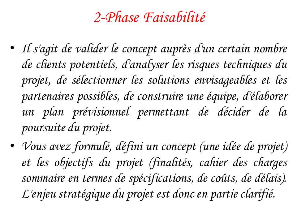 2-Phase Faisabilité Il s'agit de valider le concept auprès d'un certain nombre de clients potentiels, d'analyser les risques techniques du projet, de