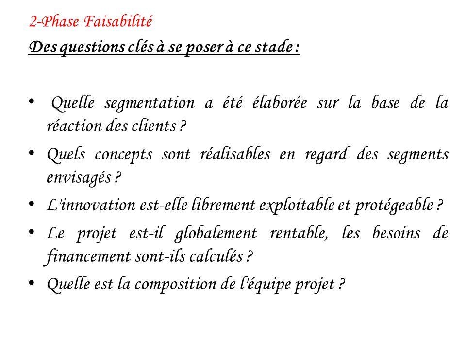 2-Phase Faisabilité Des questions clés à se poser à ce stade : Quelle segmentation a été élaborée sur la base de la réaction des clients ? Quels conce