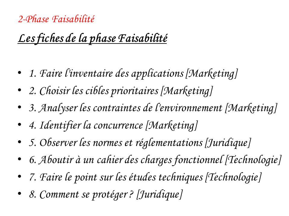 2-Phase Faisabilité Les fiches de la phase Faisabilité 1. Faire l'inventaire des applications [Marketing] 2. Choisir les cibles prioritaires [Marketin