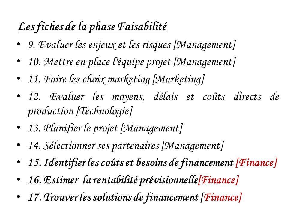 Les fiches de la phase Faisabilité 9. Evaluer les enjeux et les risques [Management] 10. Mettre en place l'équipe projet [Management] 11. Faire les ch